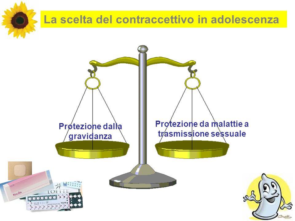 La scelta del contraccettivo in adolescenza
