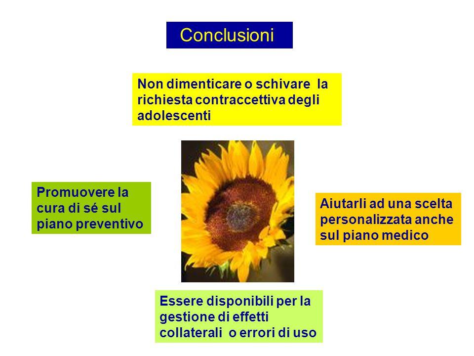 Conclusioni Non dimenticare o schivare la richiesta contraccettiva degli adolescenti. Promuovere la cura di sé sul piano preventivo.