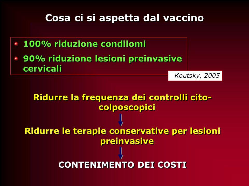 Cosa ci si aspetta dal vaccino
