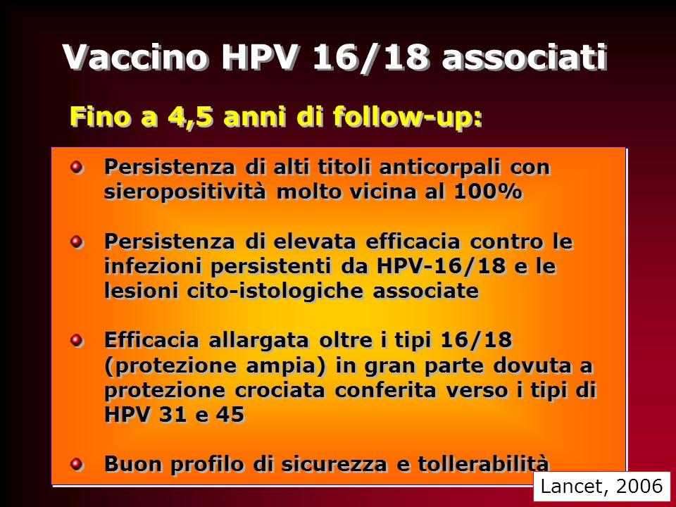 Vaccino HPV 16/18 associati