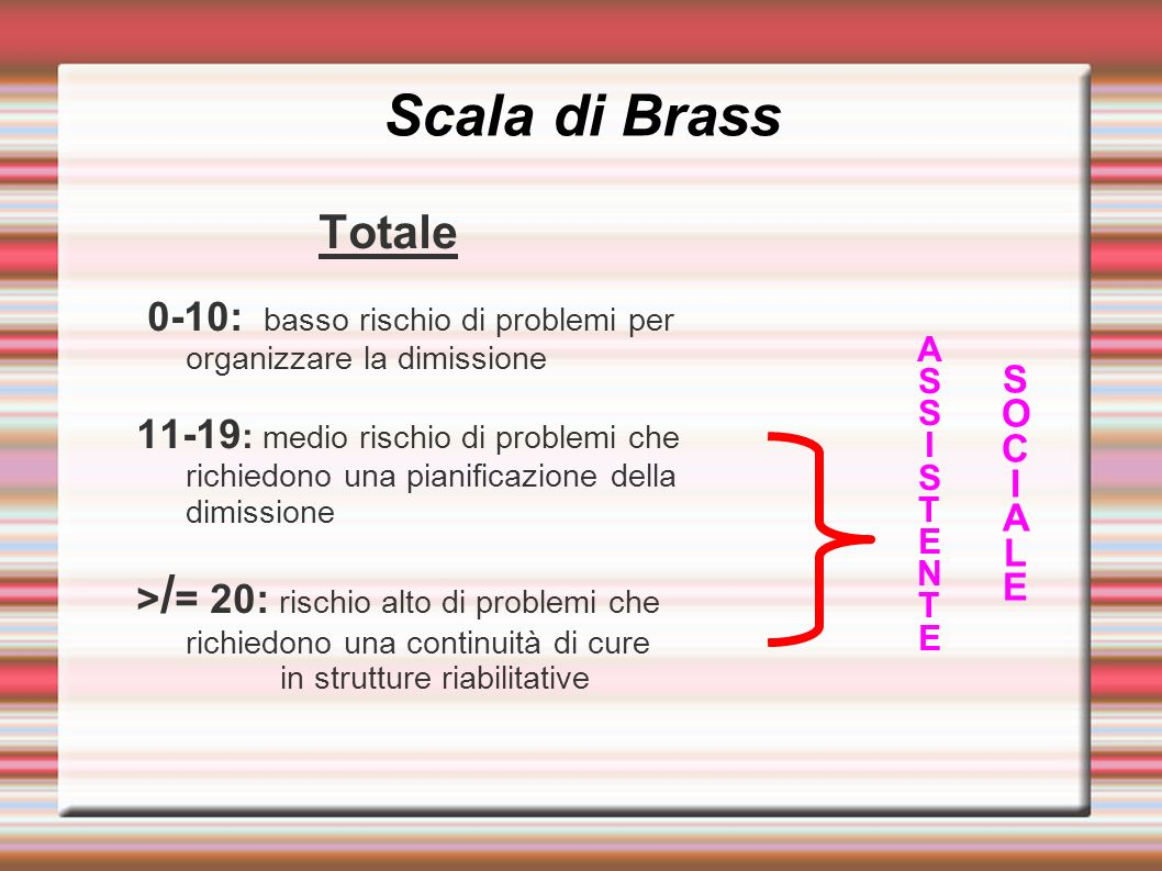 Scala di Brass Totale. 0-10: basso rischio di problemi per organizzare la dimissione.