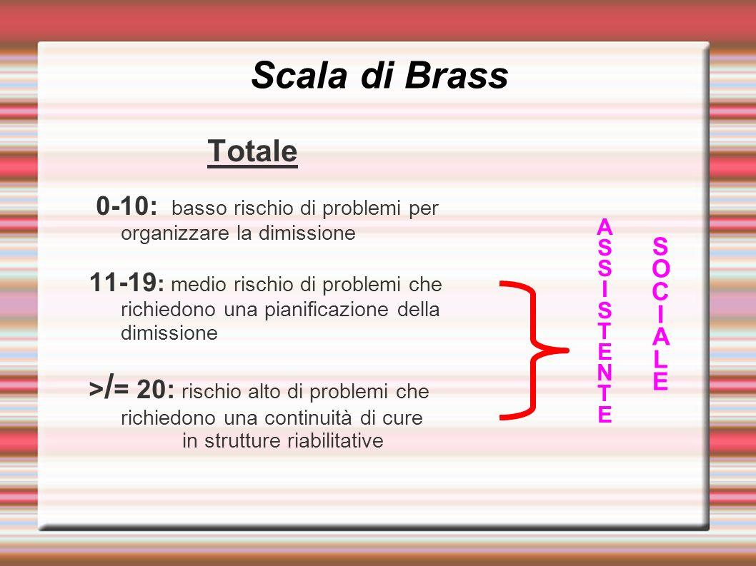 Scala di BrassTotale. 0-10: basso rischio di problemi per organizzare la dimissione.