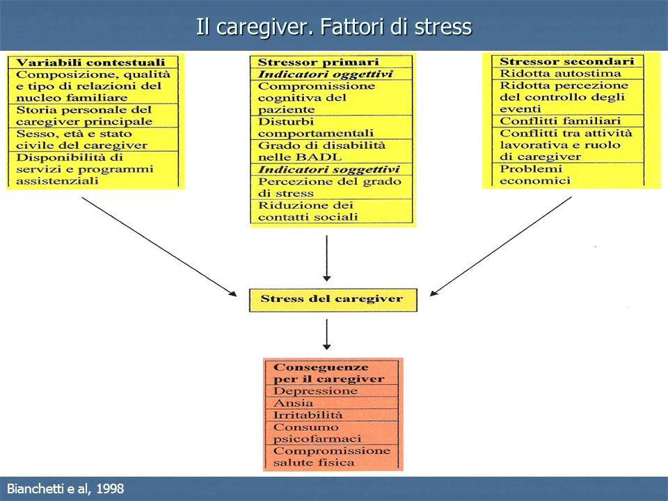 Il caregiver. Fattori di stress