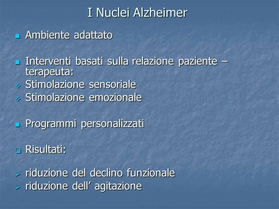 I Nuclei Alzheimer Ambiente adattato