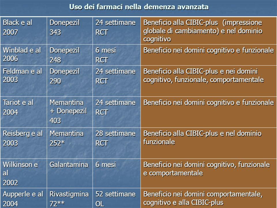 Uso dei farmaci nella demenza avanzata