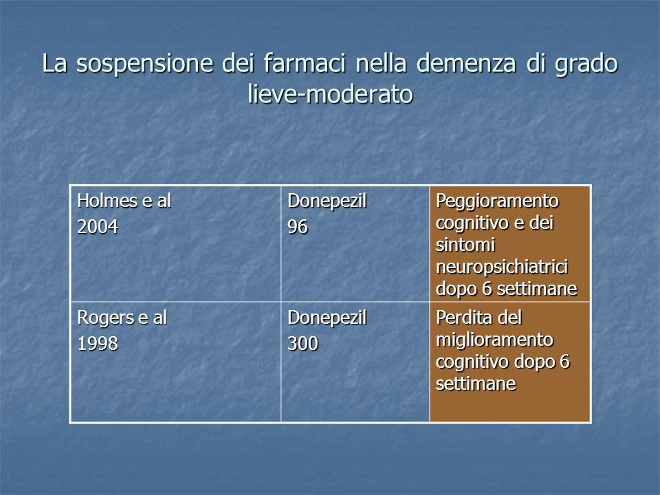 La sospensione dei farmaci nella demenza di grado lieve-moderato