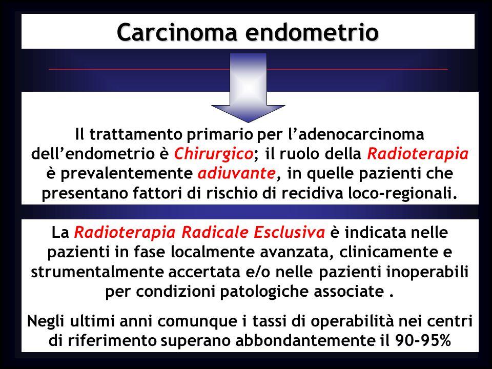 Carcinoma endometrio