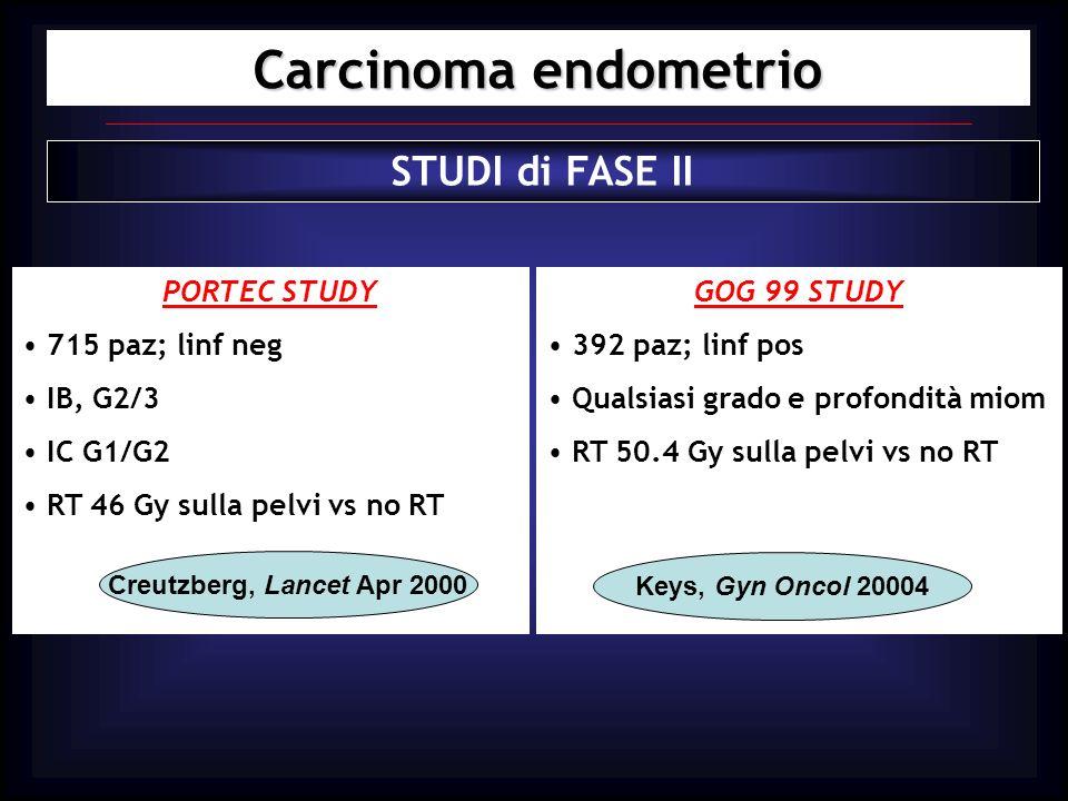 Carcinoma endometrio STUDI di FASE II PORTEC STUDY 715 paz; linf neg