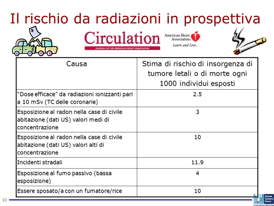 Il rischio da radiazioni in prospettiva