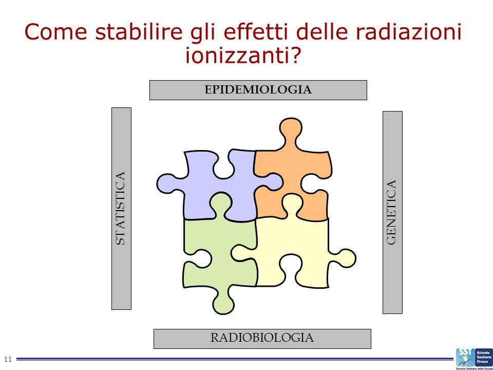 Come stabilire gli effetti delle radiazioni ionizzanti