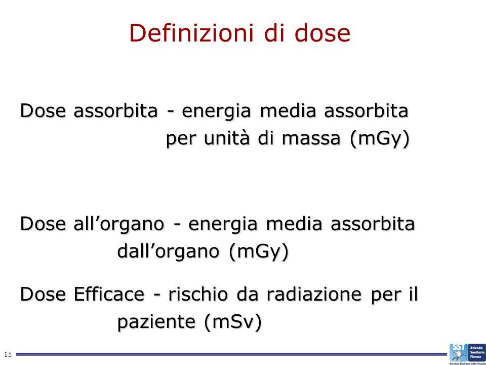 Definizioni di dose Dose assorbita - energia media assorbita per unità di massa (mGy)