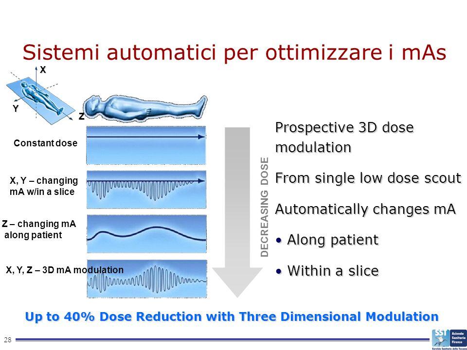 Sistemi automatici per ottimizzare i mAs