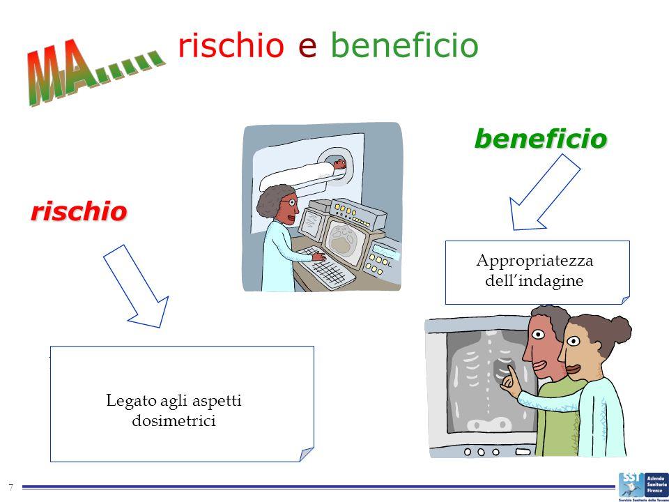 rischio e beneficio MA..... beneficio rischio
