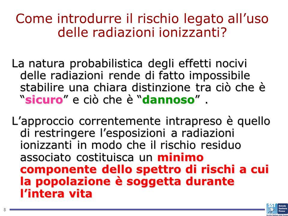 Come introdurre il rischio legato all'uso delle radiazioni ionizzanti