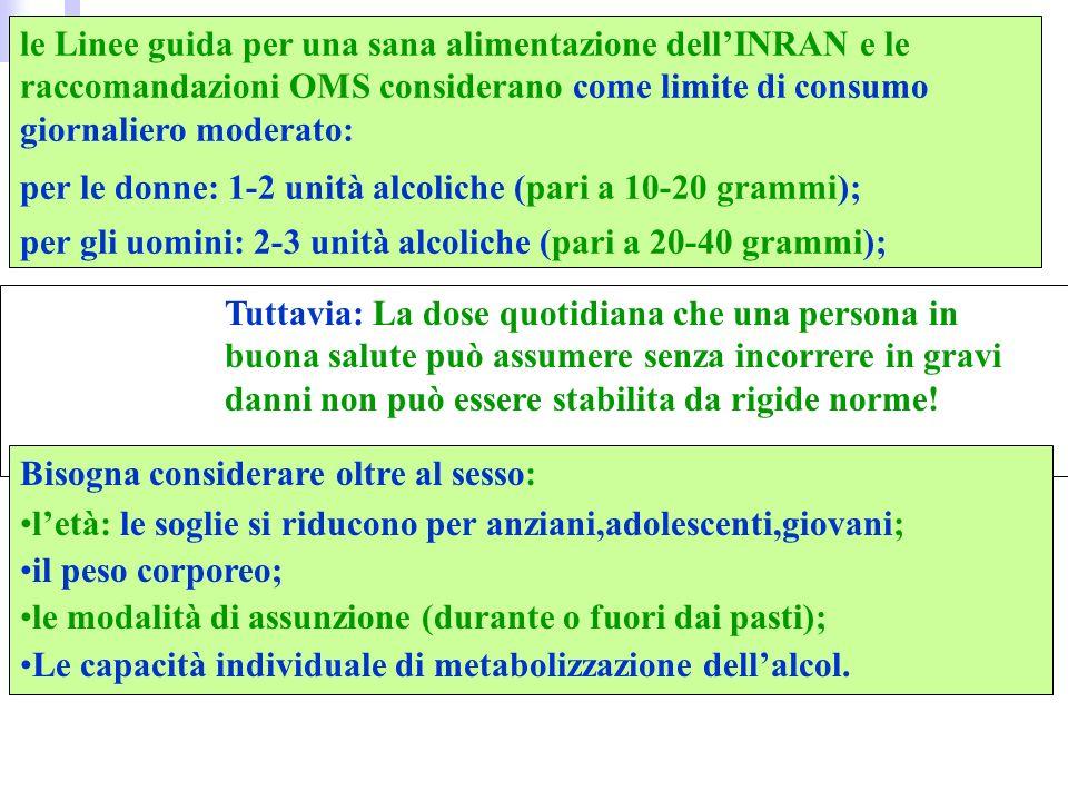 le Linee guida per una sana alimentazione dell'INRAN e le raccomandazioni OMS considerano come limite di consumo giornaliero moderato:
