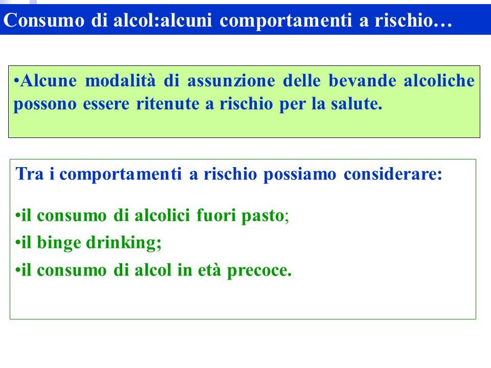 Consumo di alcol:alcuni comportamenti a rischio…