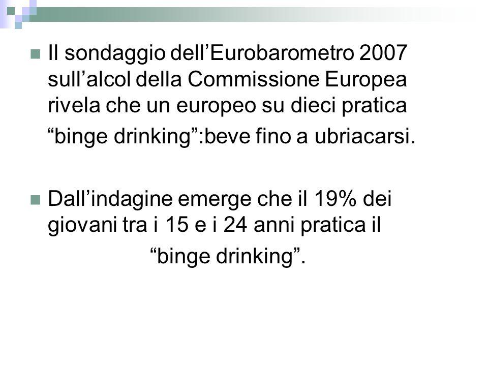 Il sondaggio dell'Eurobarometro 2007 sull'alcol della Commissione Europea rivela che un europeo su dieci pratica