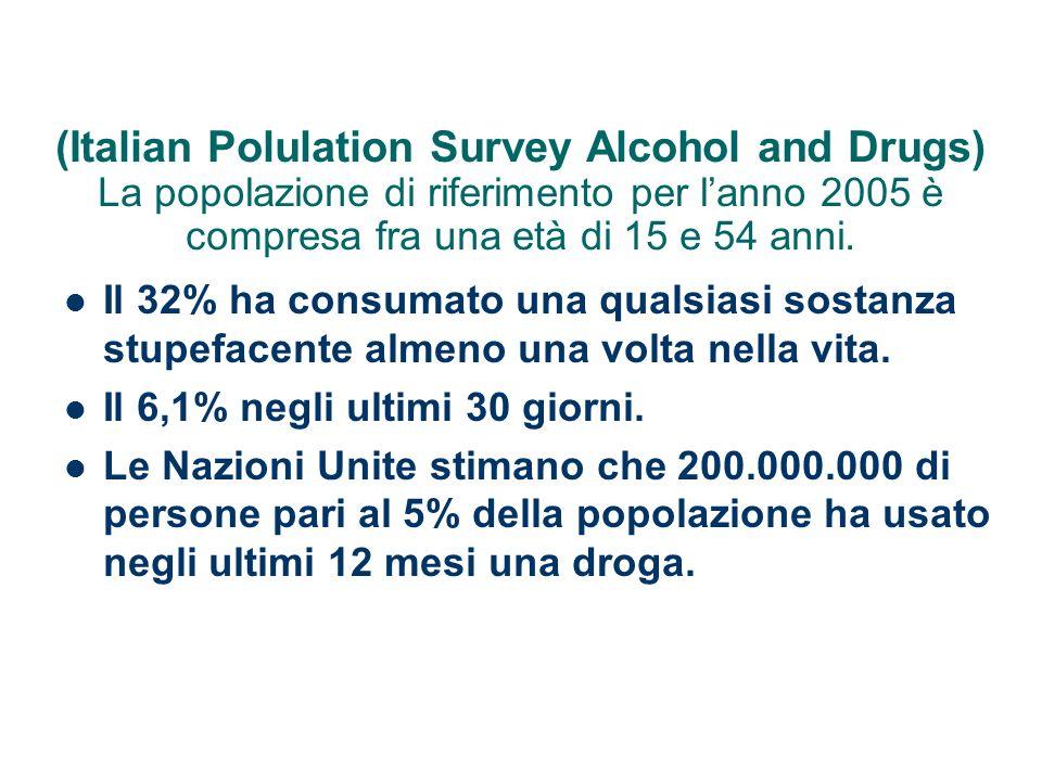 INDAGINE IPSAD (Italian Polulation Survey Alcohol and Drugs) La popolazione di riferimento per l'anno 2005 è compresa fra una età di 15 e 54 anni.