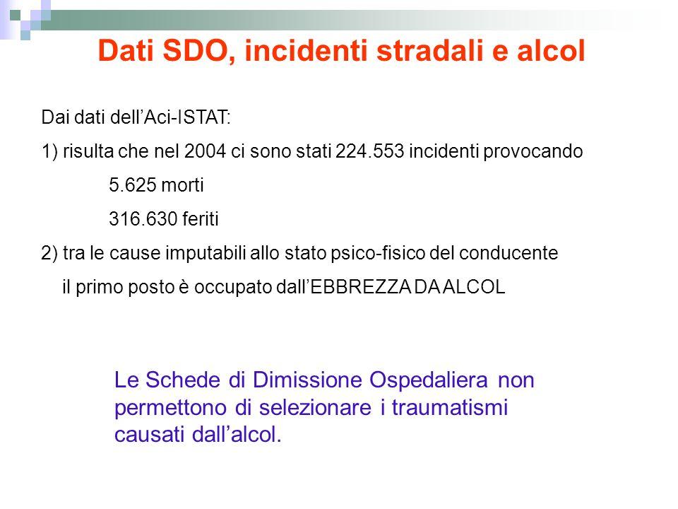 Dati SDO, incidenti stradali e alcol