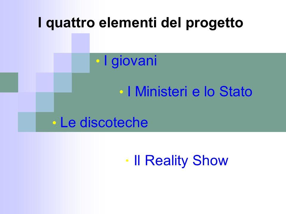 I quattro elementi del progetto