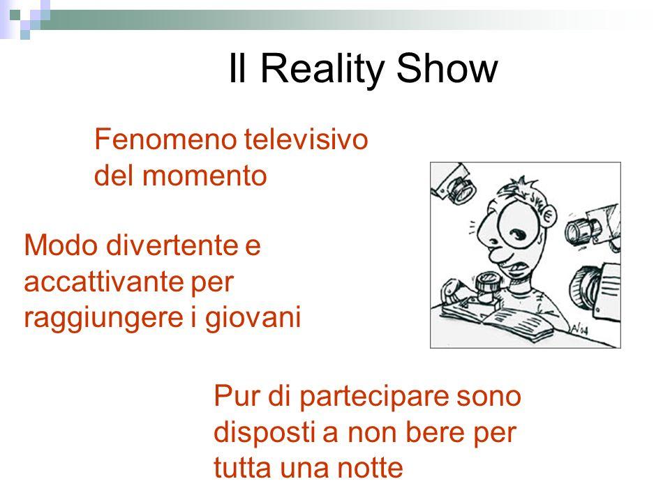 Il Reality Show Fenomeno televisivo del momento