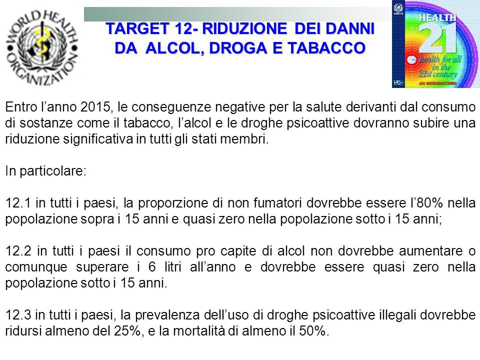 TARGET 12- RIDUZIONE DEI DANNI DA ALCOL, DROGA E TABACCO