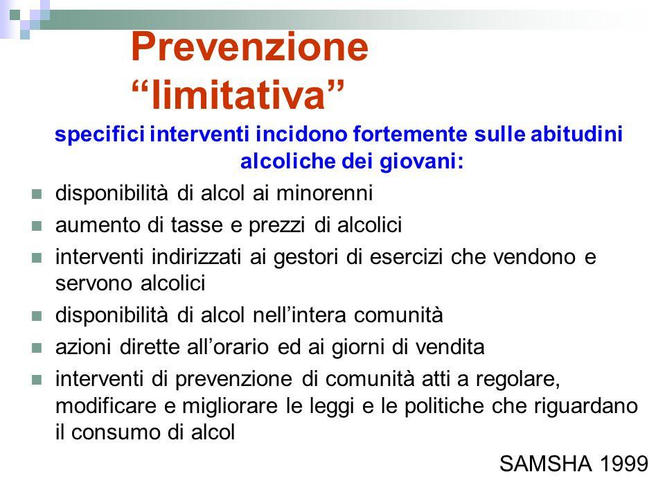 Prevenzione limitativa