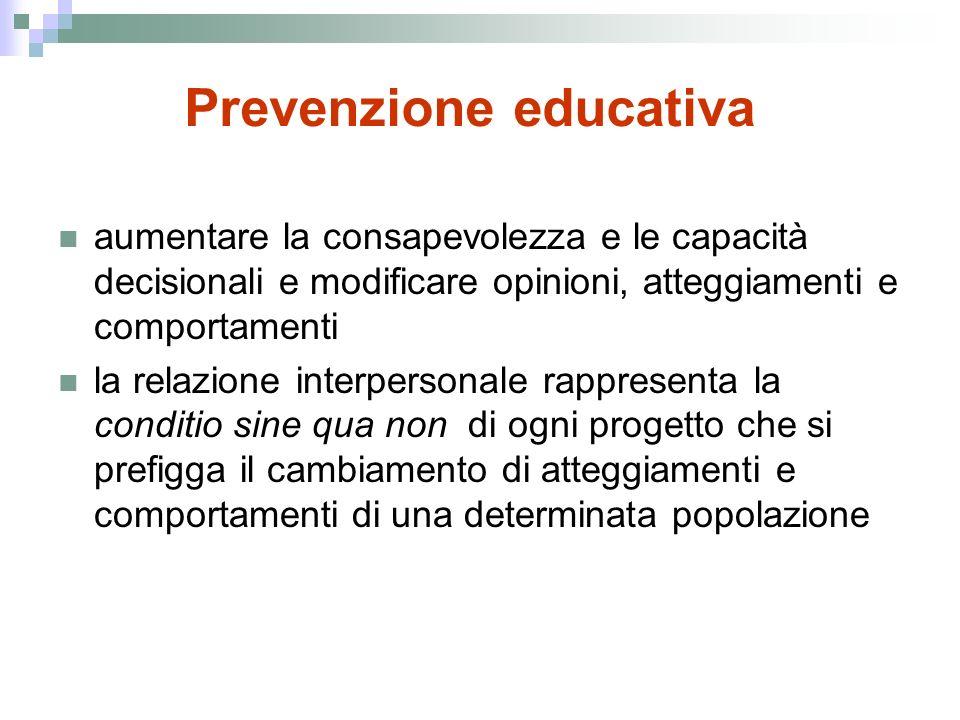 Prevenzione educativa
