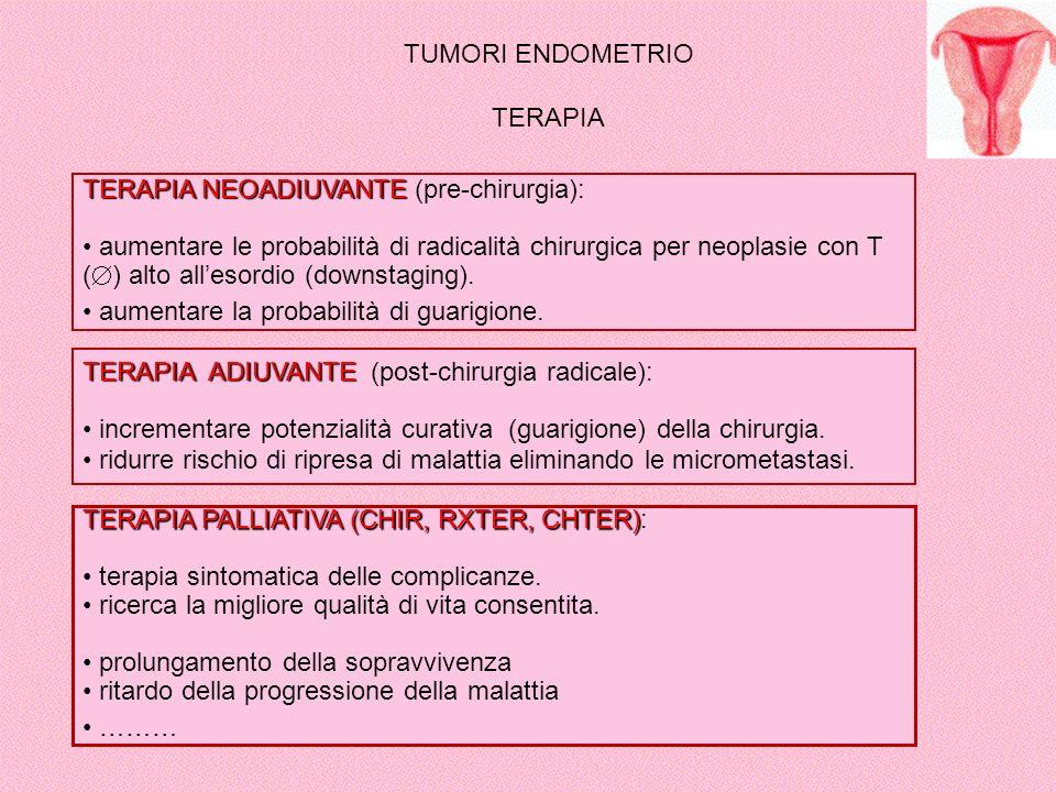 TUMORI ENDOMETRIO TERAPIA.
