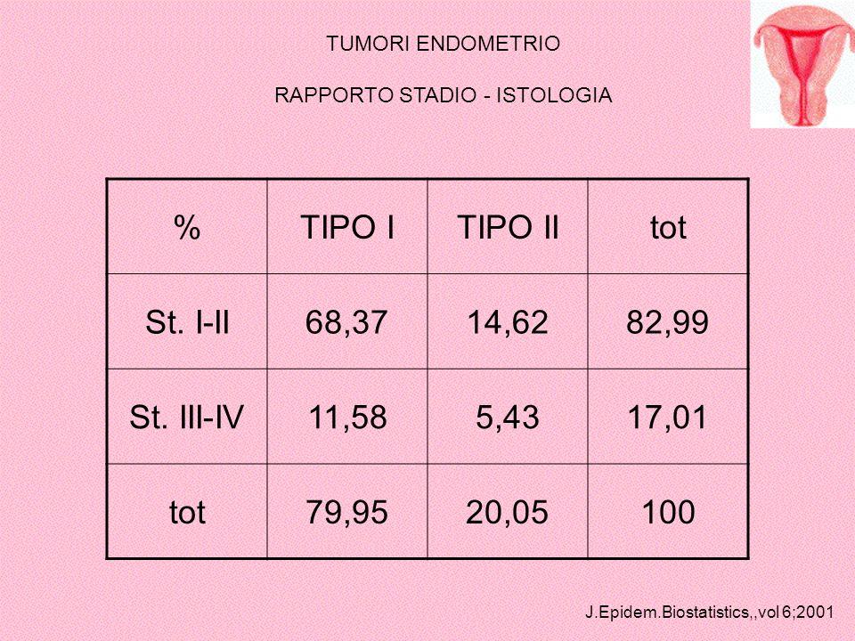 RAPPORTO STADIO - ISTOLOGIA