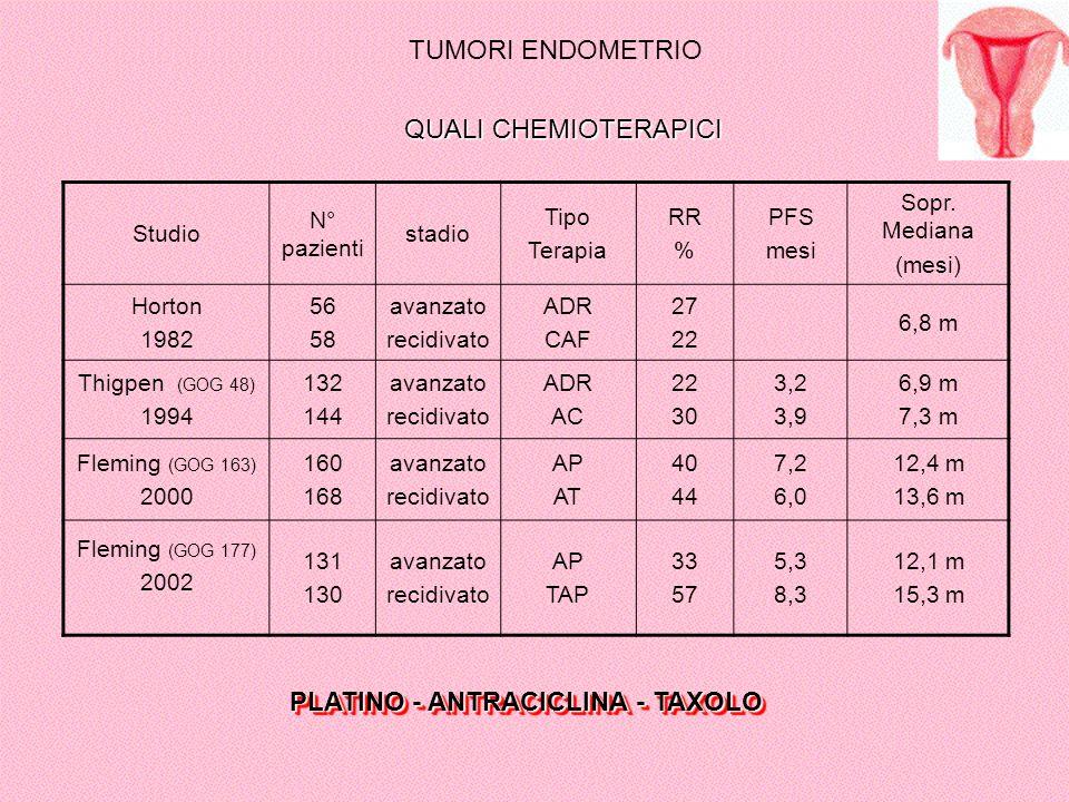 PLATINO - ANTRACICLINA - TAXOLO