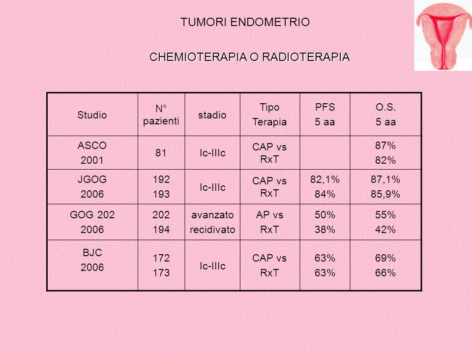 CHEMIOTERAPIA O RADIOTERAPIA
