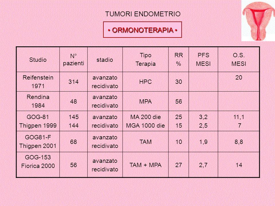 TUMORI ENDOMETRIO • ORMONOTERAPIA • Studio N° pazienti stadio Tipo