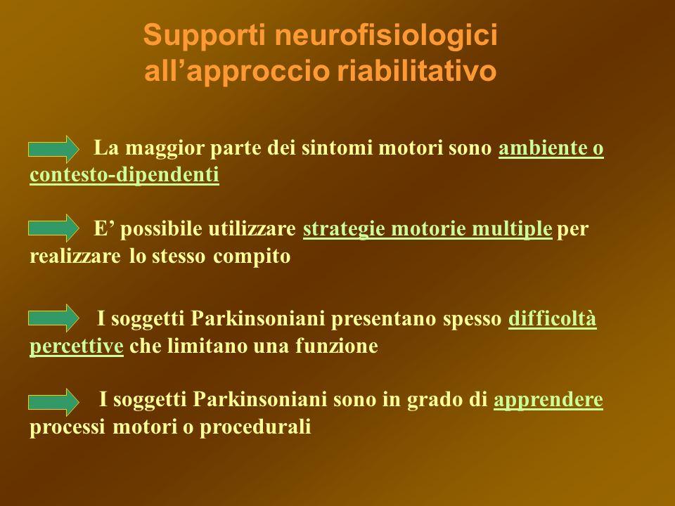 Supporti neurofisiologici all'approccio riabilitativo