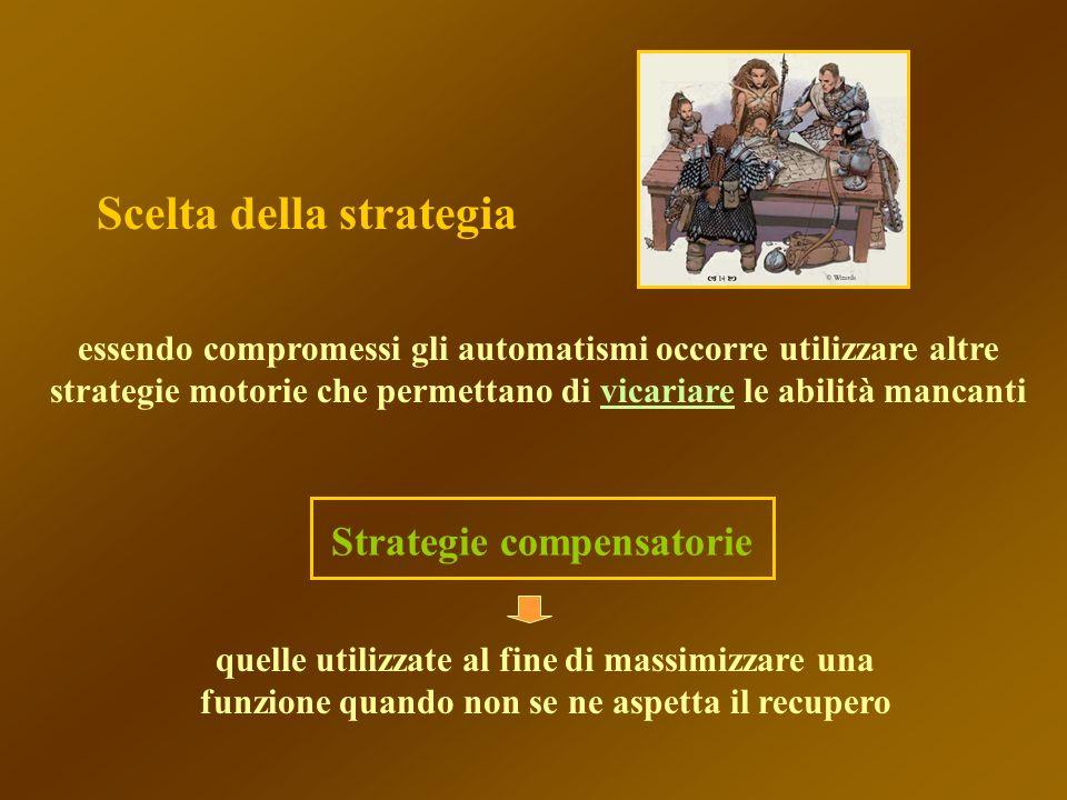 Scelta della strategia