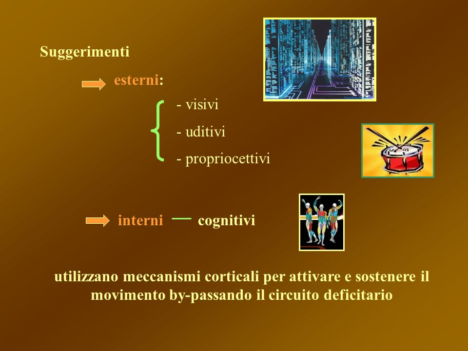 Suggerimenti esterni: interni cognitivi.