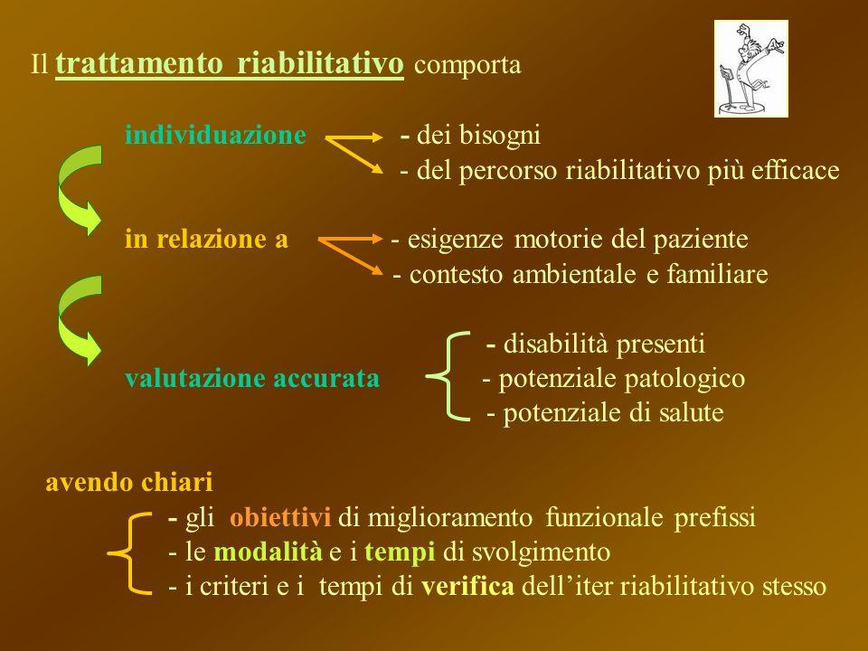 Il trattamento riabilitativo comporta