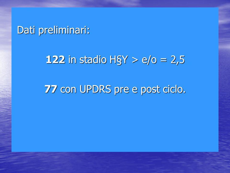 Dati preliminari: 122 in stadio H§Y > e/o = 2,5 77 con UPDRS pre e post ciclo.