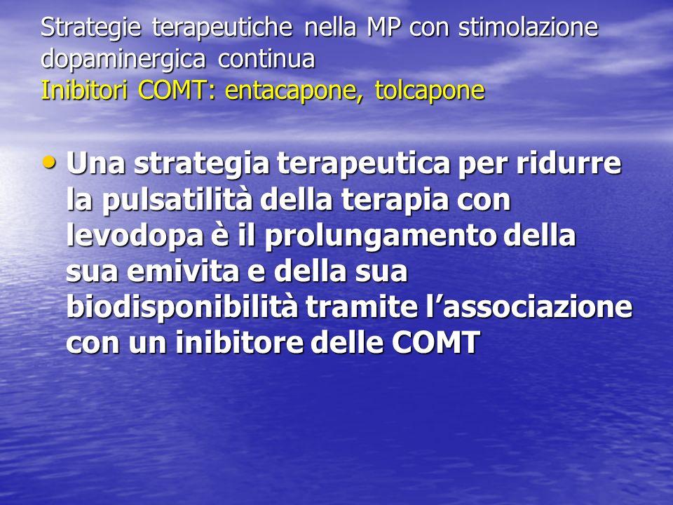 Strategie terapeutiche nella MP con stimolazione dopaminergica continua Inibitori COMT: entacapone, tolcapone