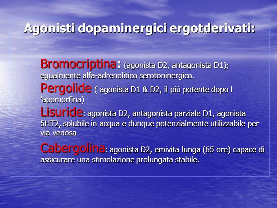 Agonisti dopaminergici ergotderivati: