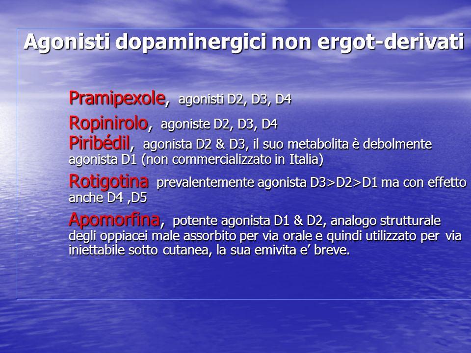 Agonisti dopaminergici non ergot-derivati
