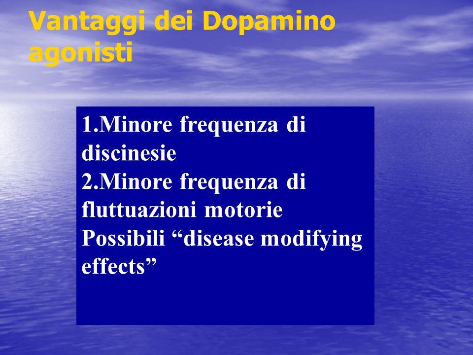 Vantaggi dei Dopamino agonisti