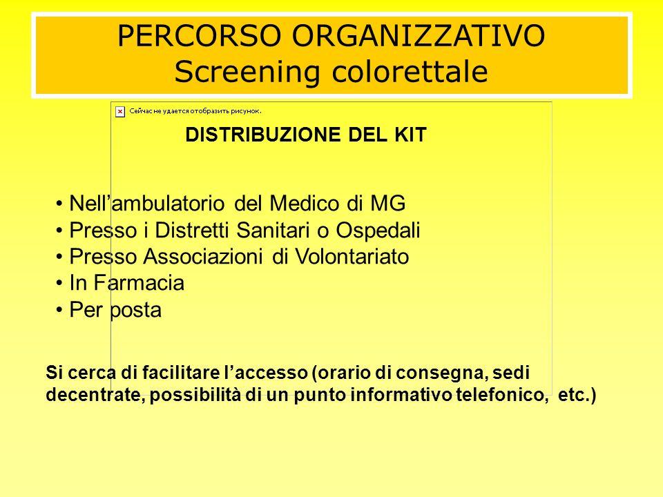 PERCORSO ORGANIZZATIVO Screening colorettale