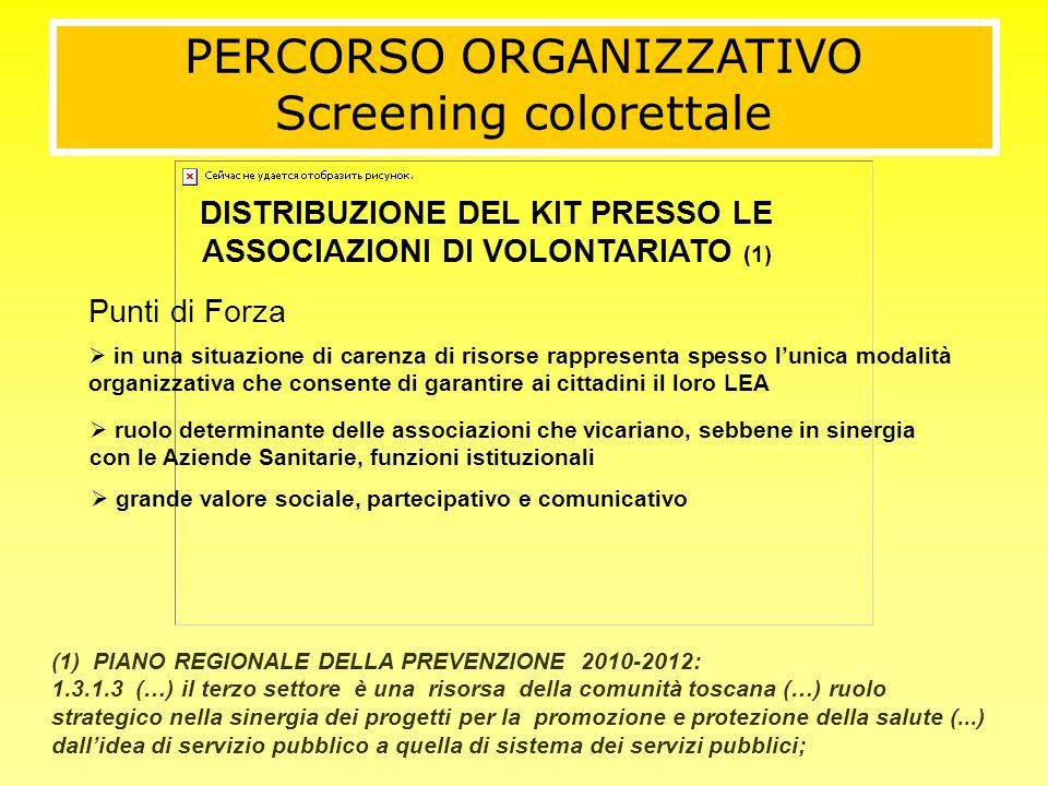 DISTRIBUZIONE DEL KIT PRESSO LE ASSOCIAZIONI DI VOLONTARIATO (1)