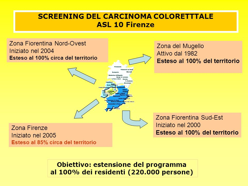 SCREENING DEL CARCINOMA COLORETTTALE ASL 10 Firenze