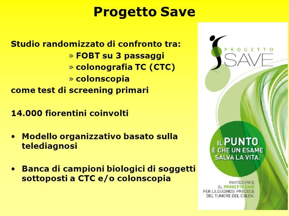Progetto Save Studio randomizzato di confronto tra: FOBT su 3 passaggi