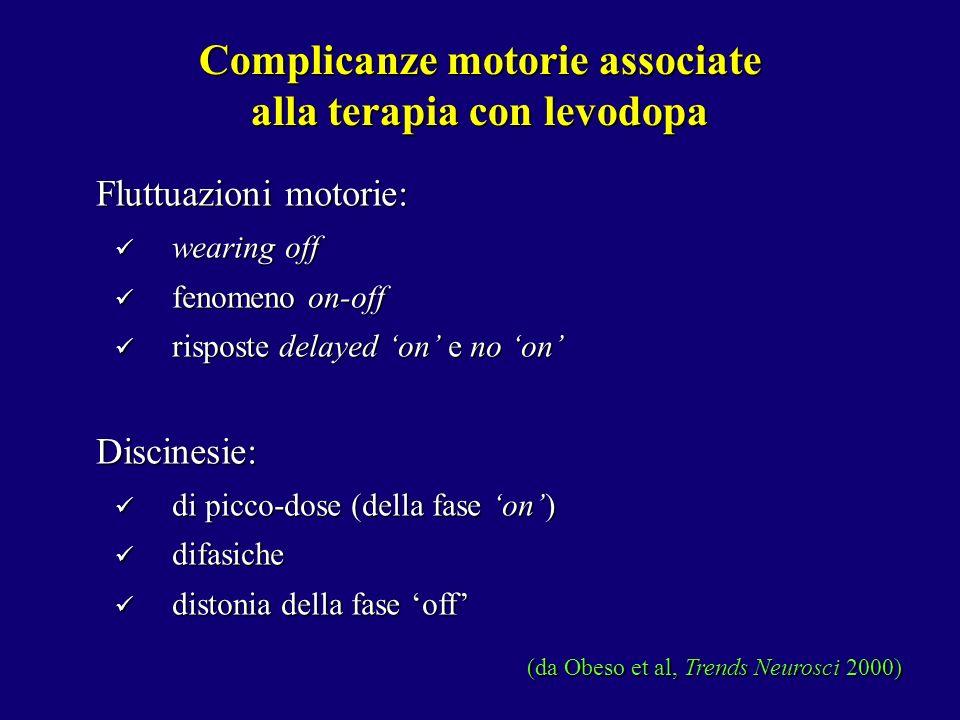 Complicanze motorie associate alla terapia con levodopa