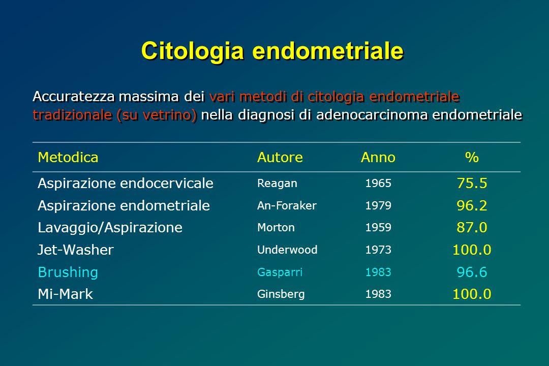 Citologia endometriale