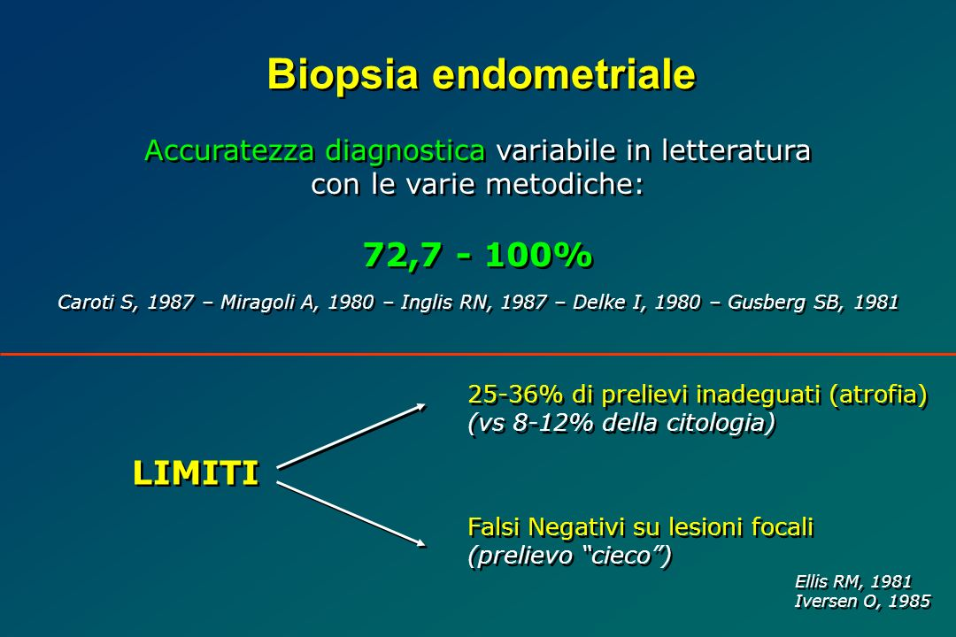 Biopsia endometriale 72,7 - 100% LIMITI