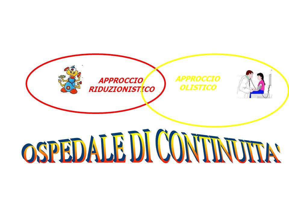 OSPEDALE DI CONTINUITA